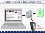 complex problems in social network sites