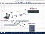 reflected xss attack