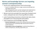 norms and knowledge barriers are impeding women s entrepreneurship