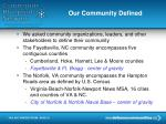 our community defined