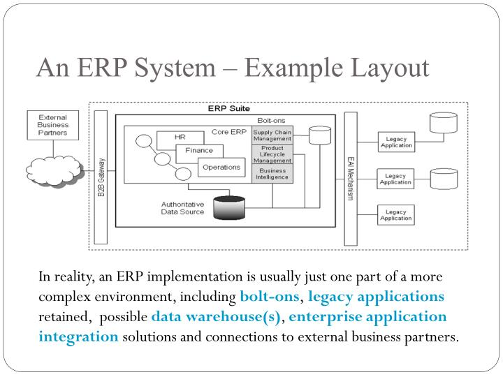 An ERP System – Example Layout