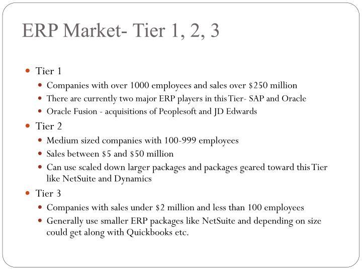 ERP Market- Tier 1, 2, 3