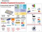 mobile payment ecosystem