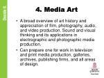 4 media art