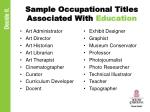 sample occupational titles associated with education