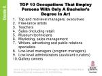 top 10 occupations that employ persons with only a bachelor s degree in art