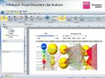 infoassist visual discovery l ike a nalysis
