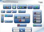 webfocus 8 architecture