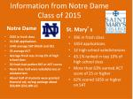 information from notre dame class of 2015