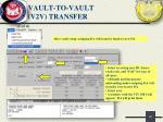 vault to vault v2v transfer1
