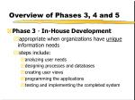 overview of phases 3 4 and 5