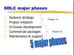 sdlc major phases