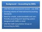 background accounting by smes