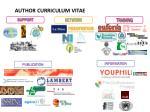 author curriculum vitae