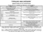 typology and category