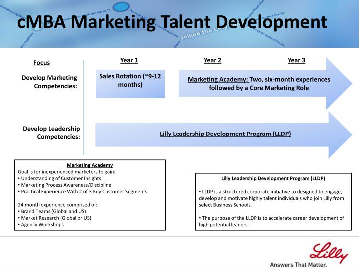 cmba marketing talent development n.