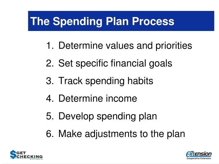 The Spending Plan Process