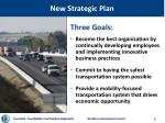 new strategic plan2