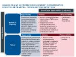 higher ed and economic development opportunities for collaboration cross sector initiatives7