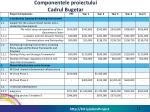 componentele proiectului cadrul bugetar