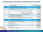 componentele proiectului e transformarea guvern rii