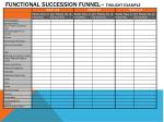 functional succession funnel thought example