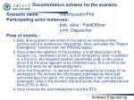 documentation schema for the scenario