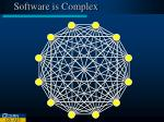 software is complex3