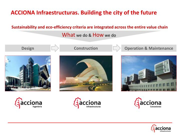 Sustainability and eco-efficiency criteria are integrated across the entire value chain