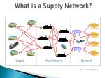 what is a supply network