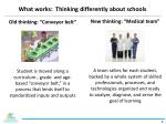 what works thinking differently about schools
