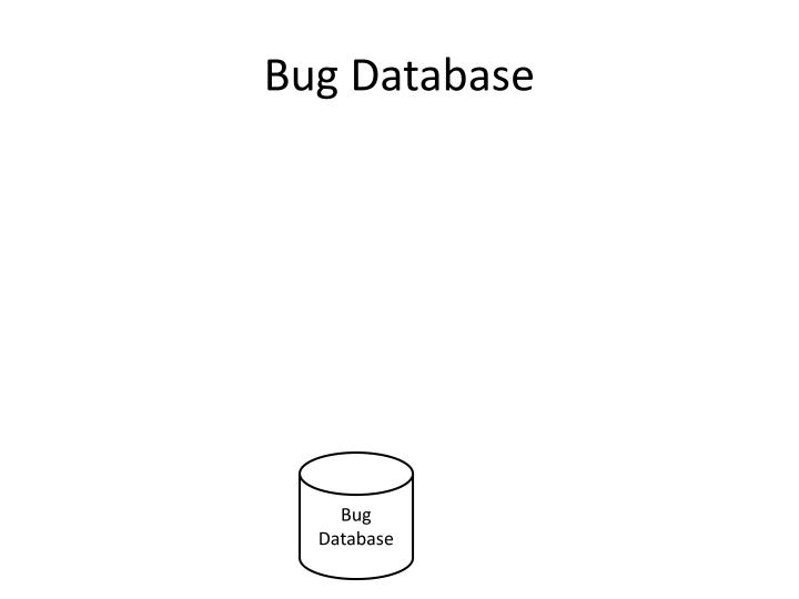 Bug Database