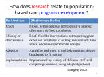 how does research relate to population based care program development1