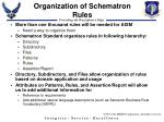 organization of schematron rules