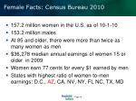 female facts census bureau 2010