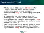 top cases in fy 2009