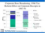 corporate base broadening 1986 tax reform effect on corporate receipts in 1987 91