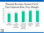 potential revenue neutral cut in top corporate rate very rough