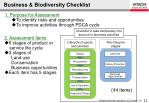 business biodiversity checklist