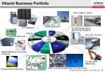 hitachi business portfolio
