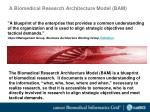 a biomedical research architecture model bam