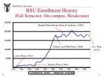 bsu enrollment history fall semester on campus headcount