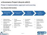 e governance project lifecycle eglc15