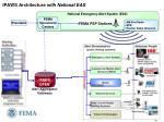 ipaws architecture with national eas