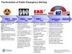 the evolution of public emergency alerting