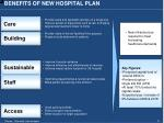 benefits of new hospital plan