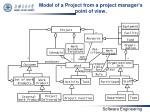 model of a project from a project manager s point of view