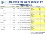 tracking the work on task by task basis