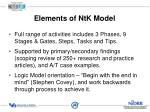 elements of ntk model