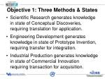 objective 1 three methods states